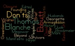 Word Cloud of Books Read in April 2011