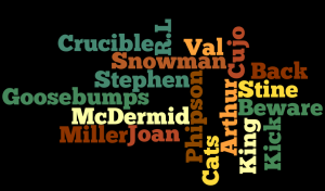 Wordle word cloud of books I read in April 2008