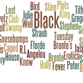 Wordle word cloud of books I read in March 2008