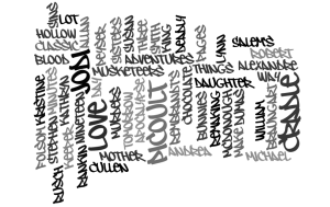 Wordle word cloud of books I read in november 2008