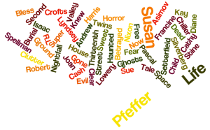 Wordle word cloud of books I read in September 2008