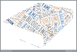 Word Cloud of Books Read in February 2013