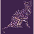 Word Cloud of the Name Nurture shaped like a purple cat