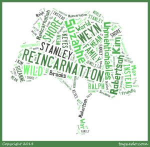 Word Cloud for Books Read in January 2014